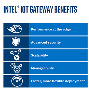Intel® Gateway Technology