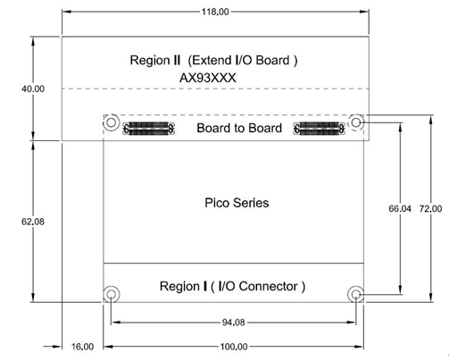 The dimensions of the I/O board