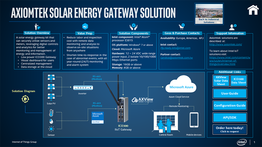 Smart Energy Control System for IIoT: Axiomtek's Intel RFP Ready Kit