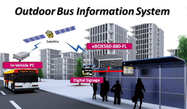 Bus Information System
