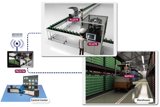 Food Factory Automation